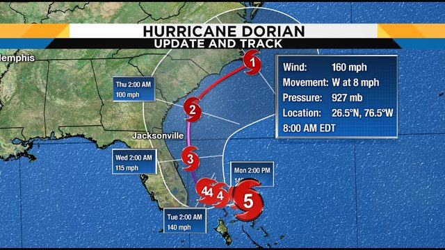 WATCH LIVE UPDATES: Dorian upgraded to Category 5 hurricane