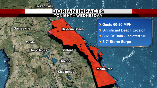 Here's how Dorian will affect where you live in Central Florida