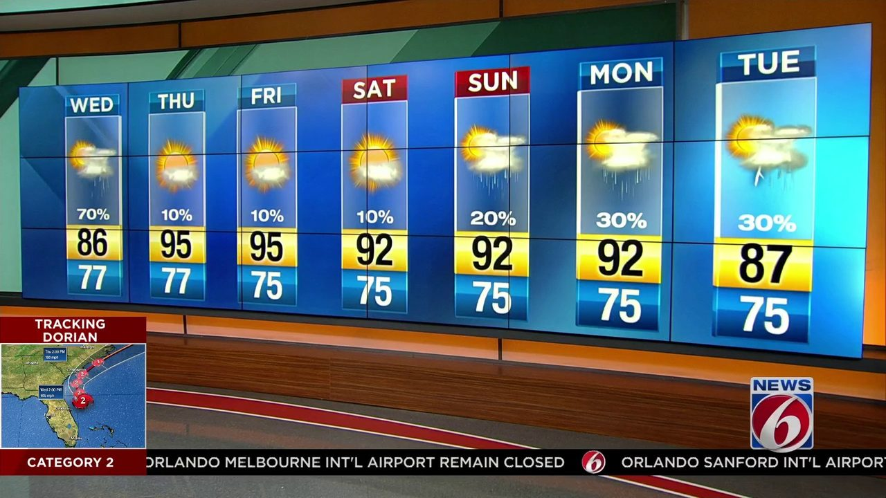 Timeline: Central Florida forecast as Hurricane Dorian pulls
