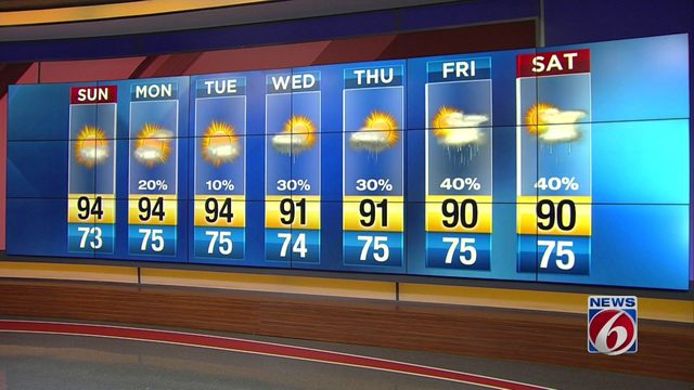 Plenty of sunshine, heat ahead Sunday in Orlando area