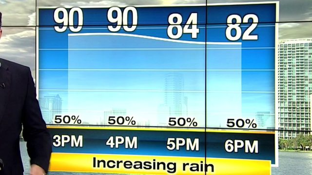 Rain chances pick up Friday afternoon