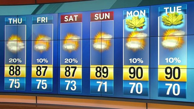 Temps could hit 88 in Central Florida on Friday