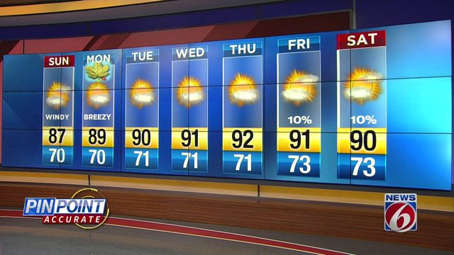Windy Sunday ahead with plenty of sunshine in Orlando area