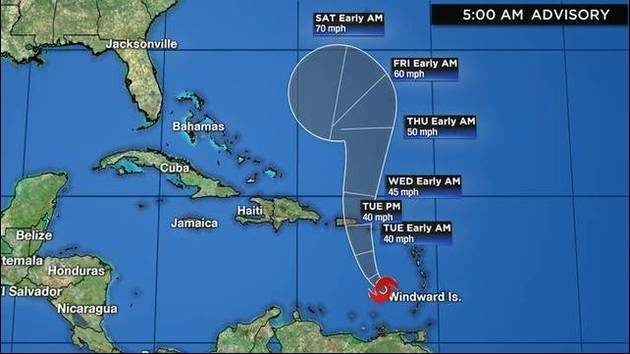 TRACKING TROPICS: Track, computer models for Karen, Jerry