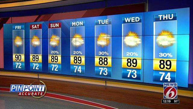 Troy Bridges' noon forecast