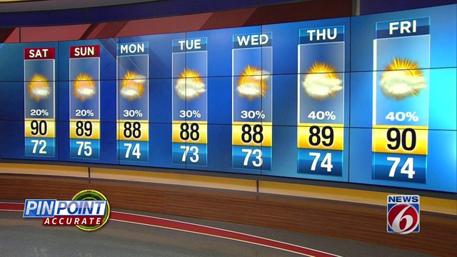 Highs return to upper 80s to low 90s Sunday in Orlando area