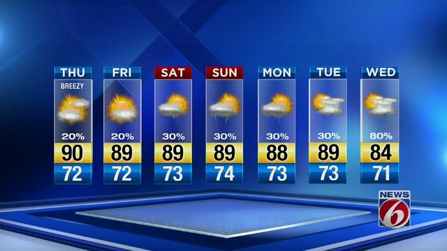 Don't expect rain in Central Florida on Thursday