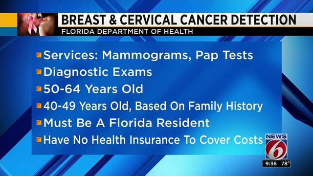 Screening options available for early breast cancer detection