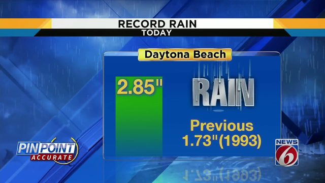 Record rain hits Daytona Beach