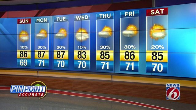 Lower rain chances overnight into Sunday in Orlando area