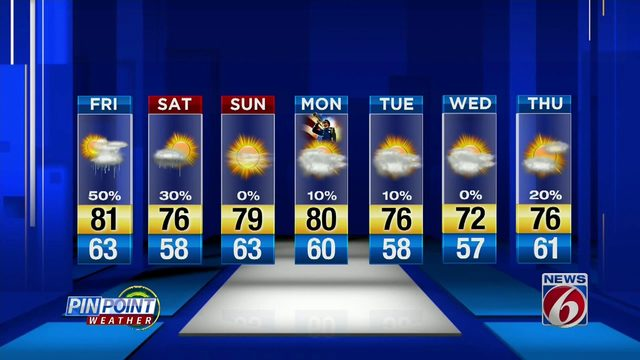 50 percent chance of rain in Central Florida on Friday