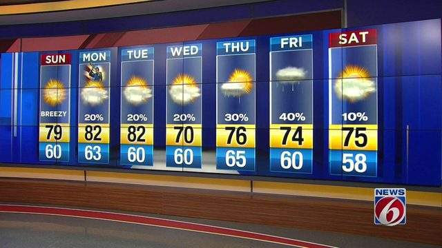 Chilly night in some spots ahead of mostly sunny Sunday in Orlando area