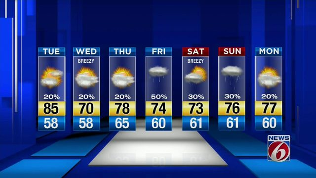 Temps could hit 85 in Central Florida on Tuesday