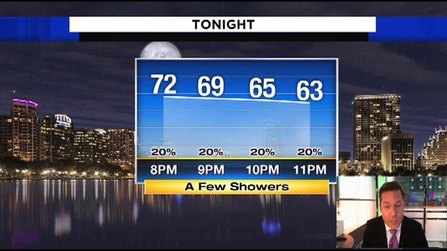 Troy Bridges' detailed weather forecast